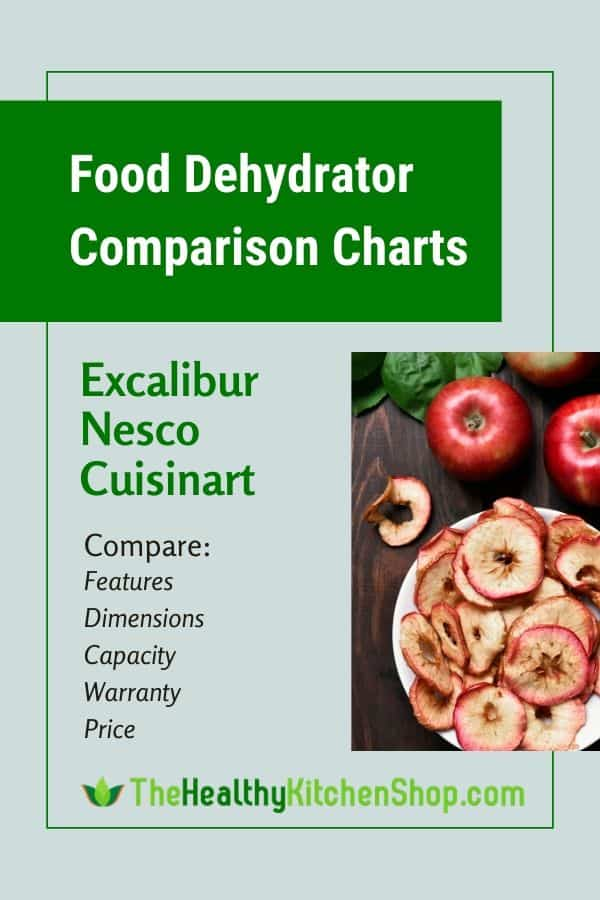 Compare Food Dehydrators