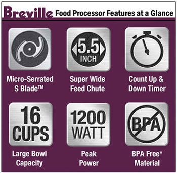 Breville Sous Chef Features At A Glance