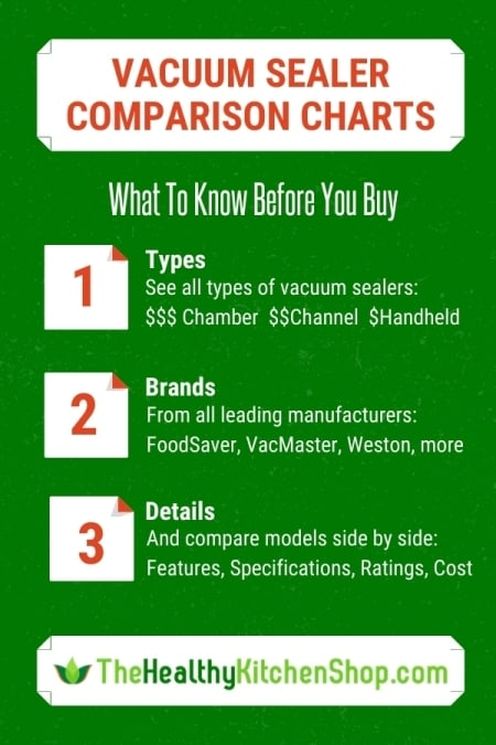 Vacuum Sealer Comparison Charts - compare all Types, Brands, Details