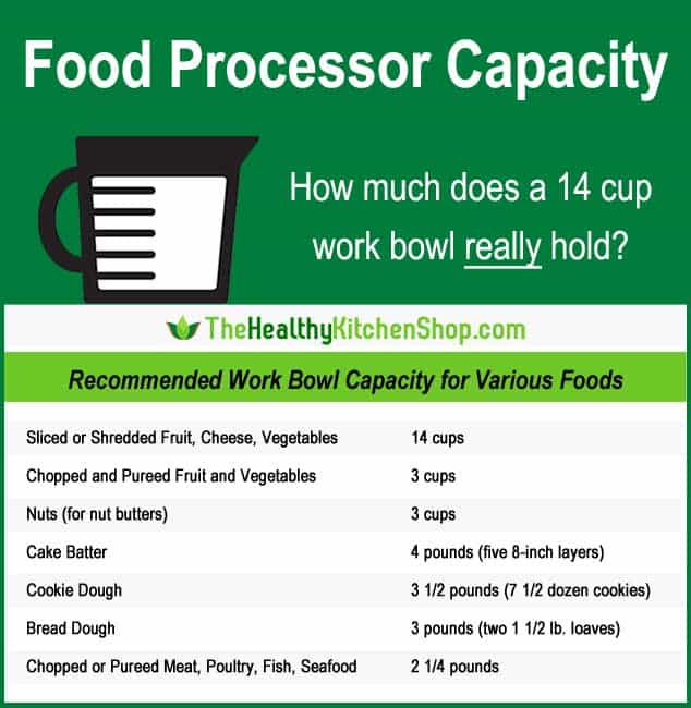 Food Processor Capacity Chart - How much does a 14 cup work bowl really hold?