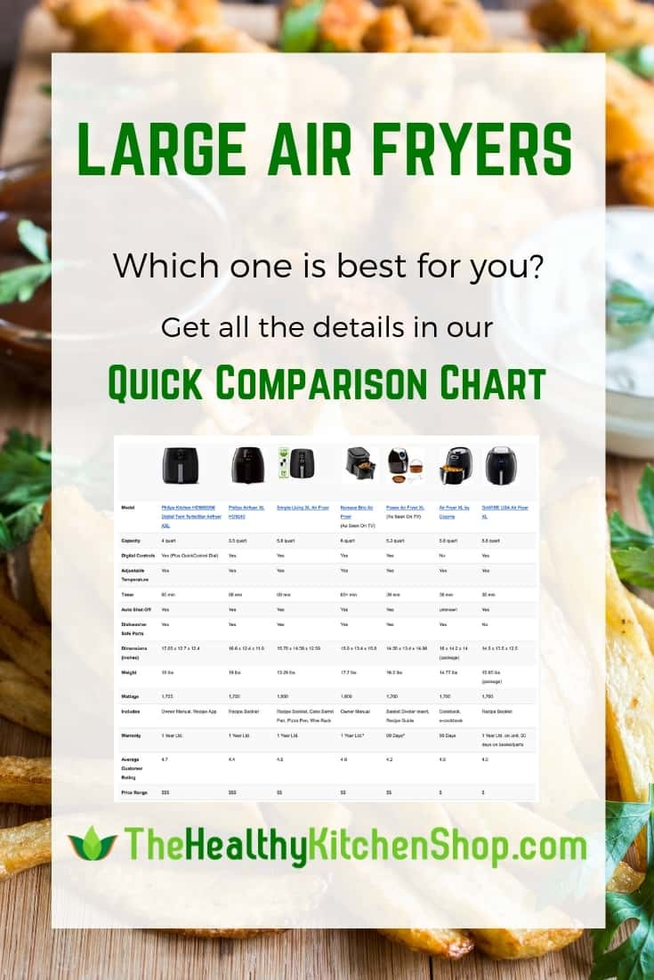 Largest Air Fryer Models - See Quick Comparison Chart at TheHealthyKitchenShop.com
