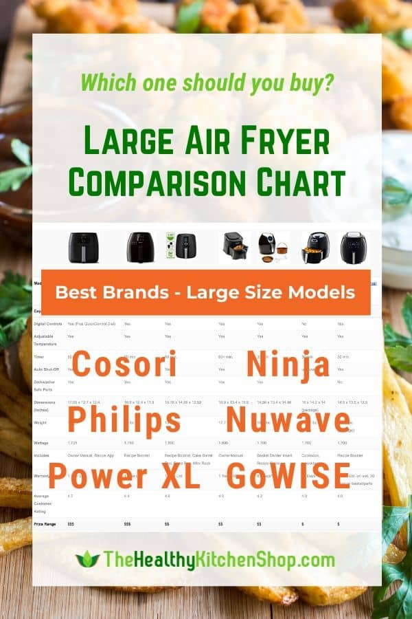 Largest Air Fryer Models Comparison Chart