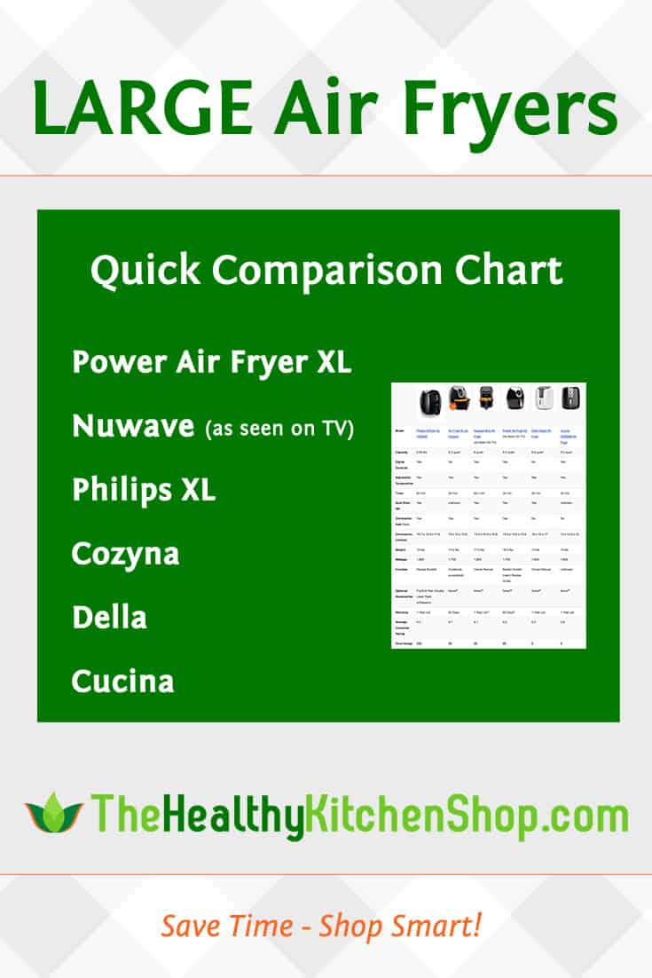 Largest Air Fryer Models Comparison Chart at https://www.thehealthykitchenshop.com//